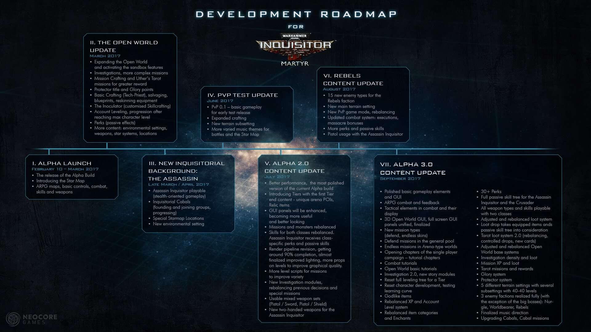 IMAGE(https://static.neocoregames.com/images/roadmap/W40K_Roadmap_01.jpg)